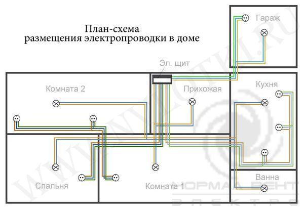 Схема прокладки проводов и