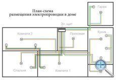 схема электрической разводки в квартире