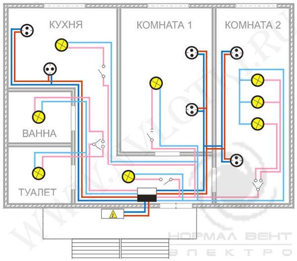 Монтаж электричество в доме