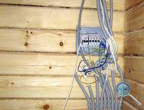 Спутанные провода
